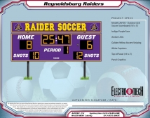 Reynoldsburg High School Soccer